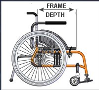 Wheelchair Frame Depth
