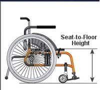 Wheelchair Seat-to-Floor