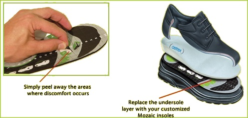 Thermolds Extra Depth Shoes - Independent Living Centres Australia
