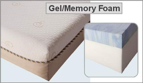 Ge/Memory Foam Mattress