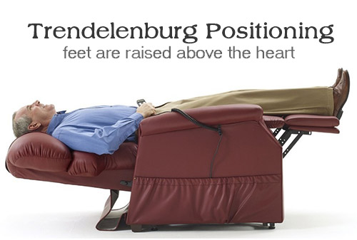 Trendelenburg position in a Lift Chair