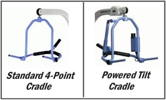 Stature Cradle Options