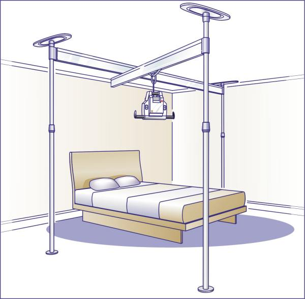 Voyager 3 Post Easytrack Ceiling Lift Overhead Patient Lift