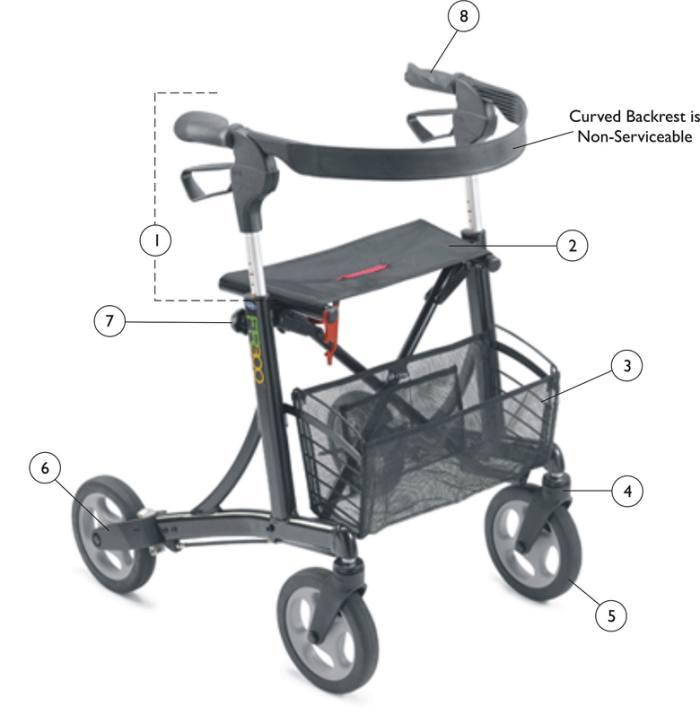 Invacare Rollator Parts