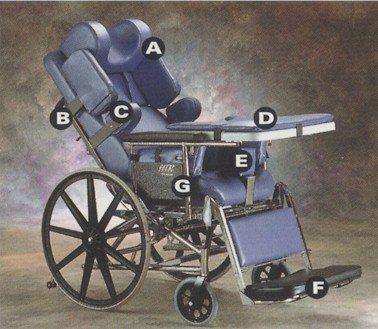 Invacare Htr 5500 Tilt And Recline Wheelchair Tilting