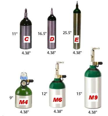 O2 Cylinder Physical Sizes