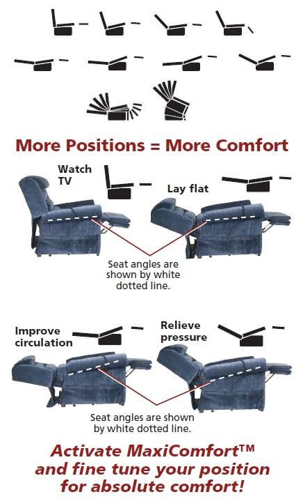 Golden Technologies Pr 505 Maxicomfort Lift Chair Recliner
