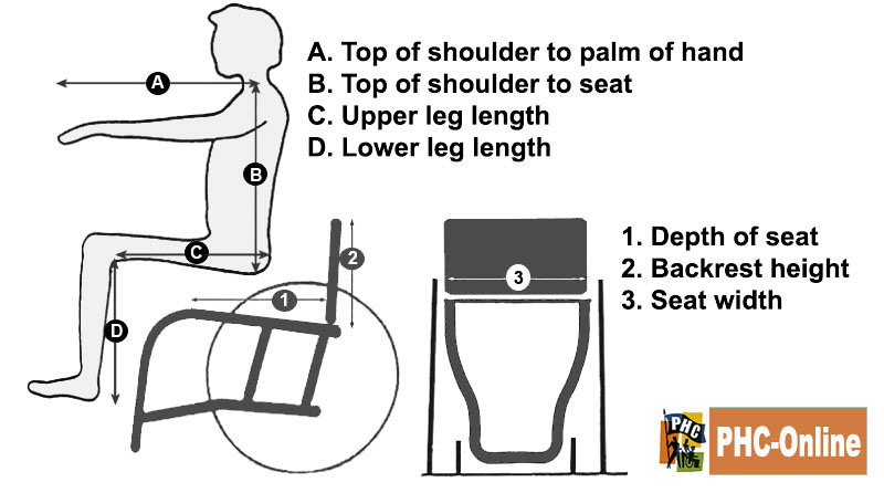 seatchart how to measure for wheelchair wheelchair sizes and measurements