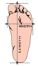 Резултат с изображение за shoes how to measure feet